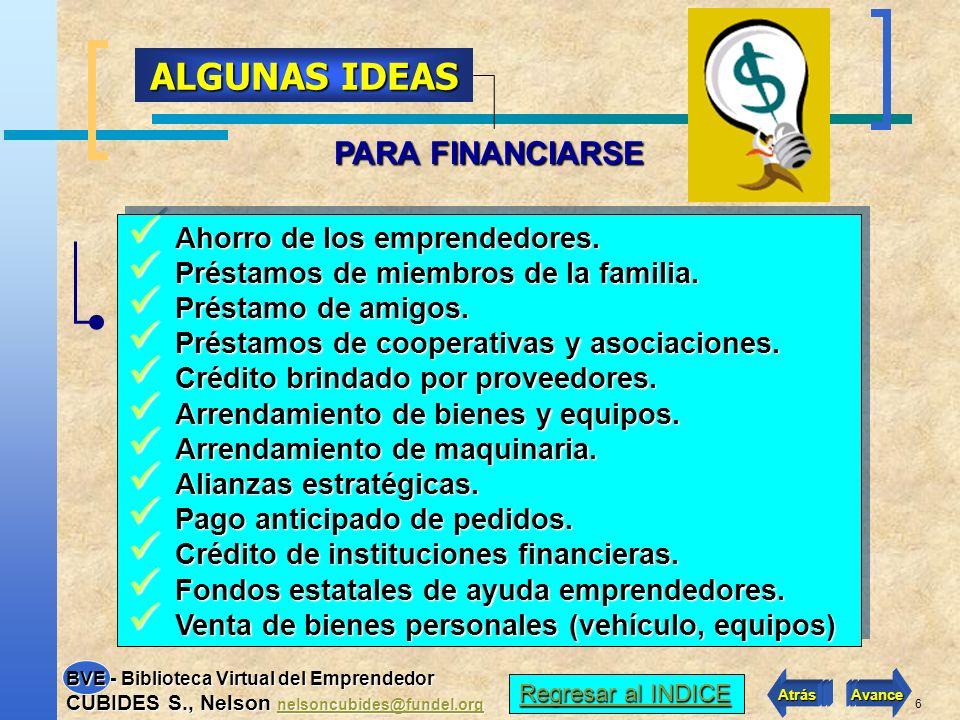 ALGUNAS IDEAS PARA FINANCIARSE Ahorro de los emprendedores.