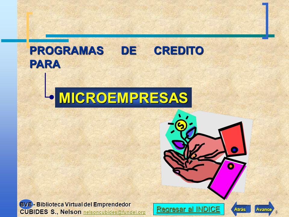 MICROEMPRESAS PROGRAMAS DE CREDITO PARA Regresar al INDICE