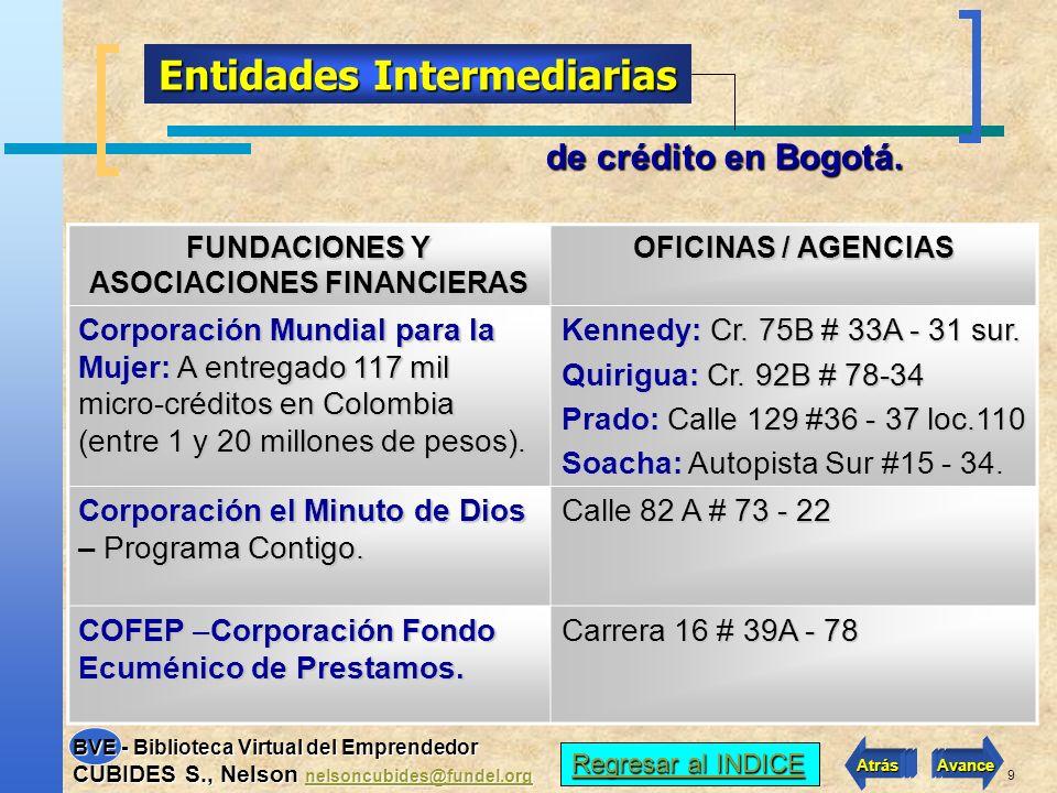 Entidades Intermediarias FUNDACIONES Y ASOCIACIONES FINANCIERAS