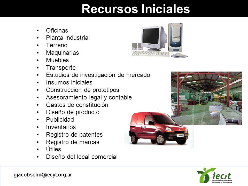 Recursos Iniciales Oficinas Planta industrial Terreno Maquinarias