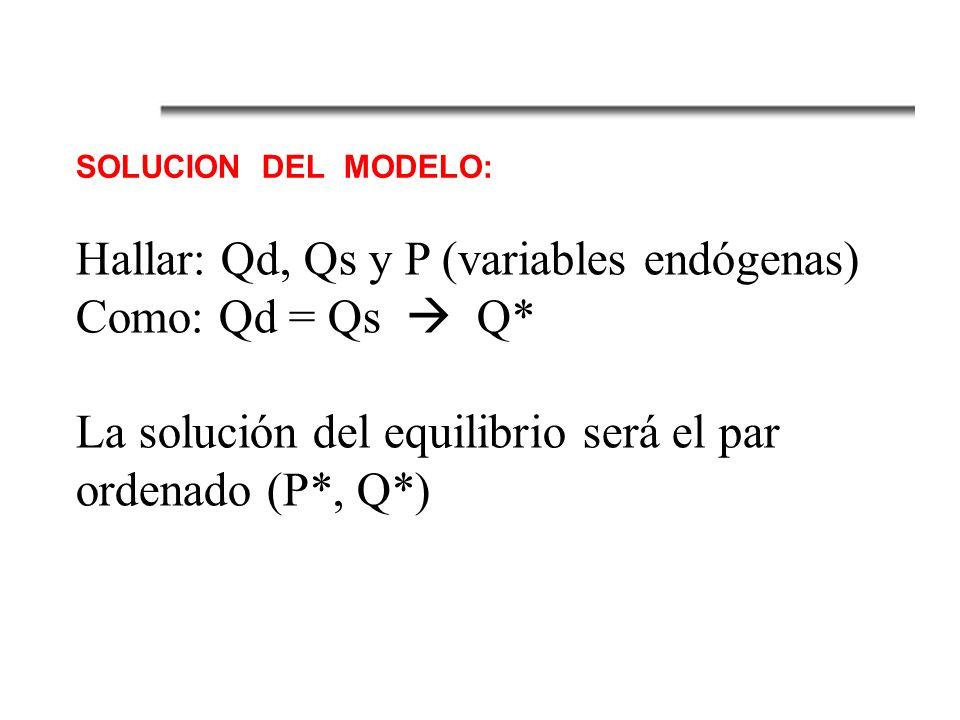 Hallar: Qd, Qs y P (variables endógenas) Como: Qd = Qs  Q*