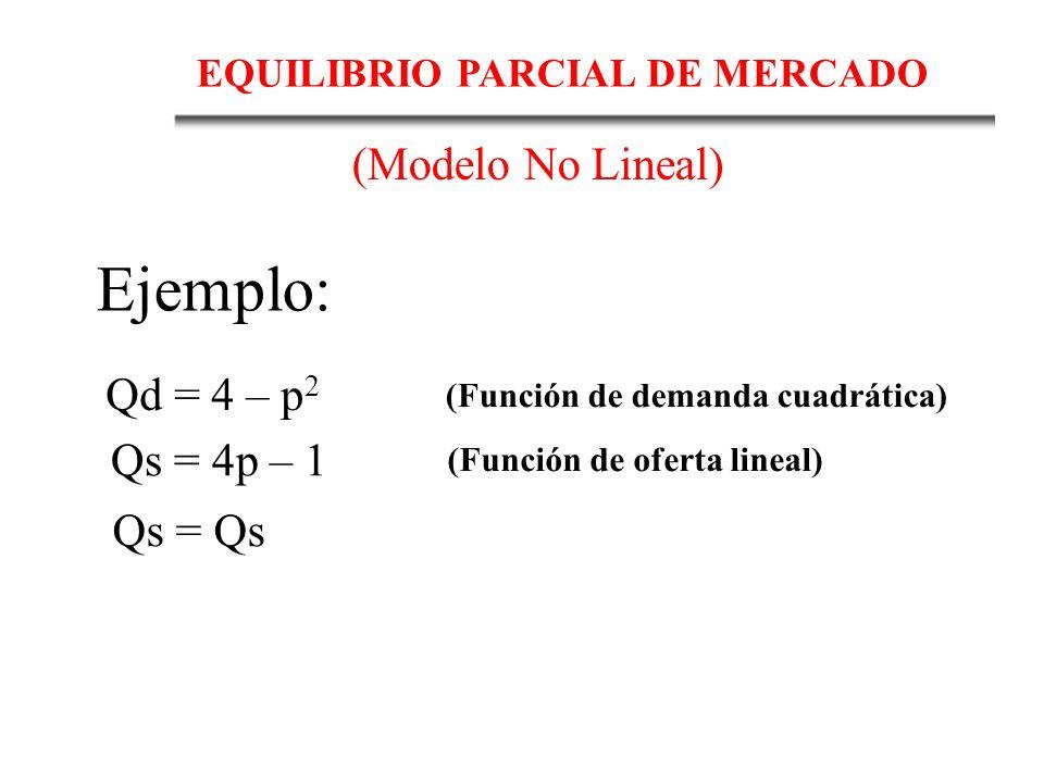 EQUILIBRIO PARCIAL DE MERCADO