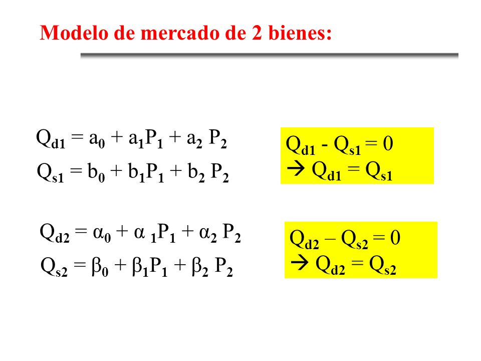 Modelo de mercado de 2 bienes: