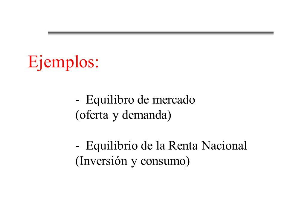 Ejemplos: Equilibro de mercado (oferta y demanda)