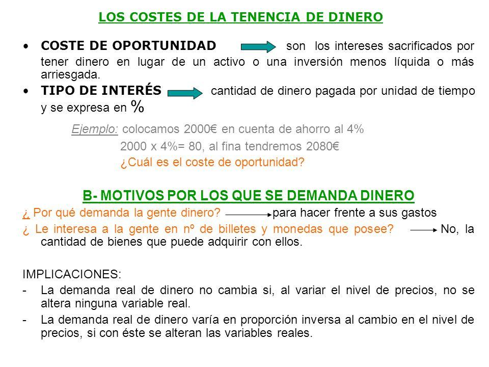 LOS COSTES DE LA TENENCIA DE DINERO