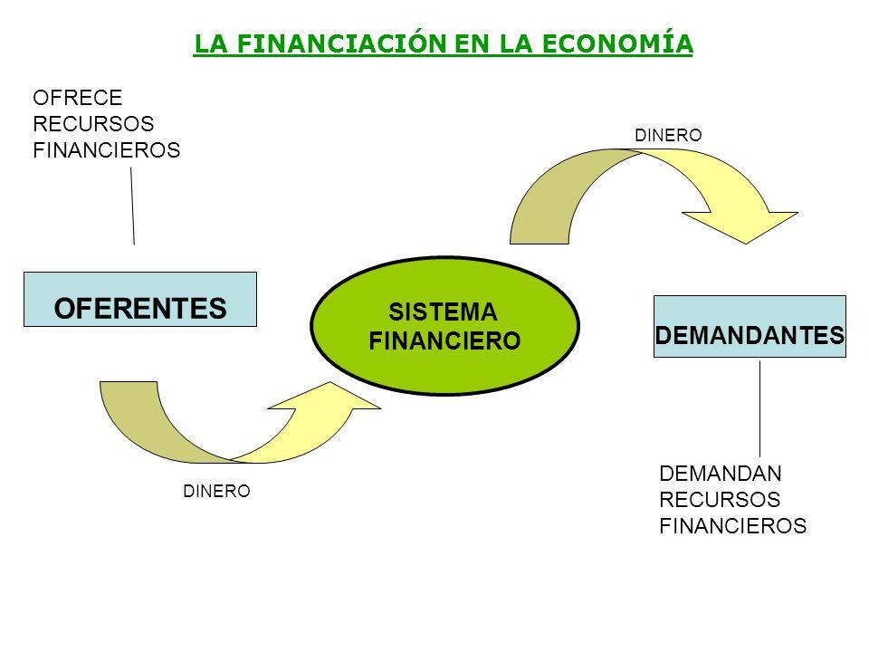 LA FINANCIACIÓN EN LA ECONOMÍA
