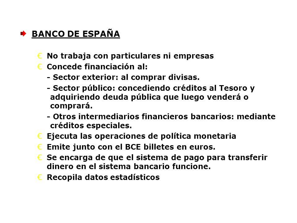 BANCO DE ESPAÑA No trabaja con particulares ni empresas