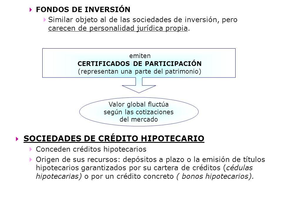 SOCIEDADES DE CRÉDITO HIPOTECARIO emiten
