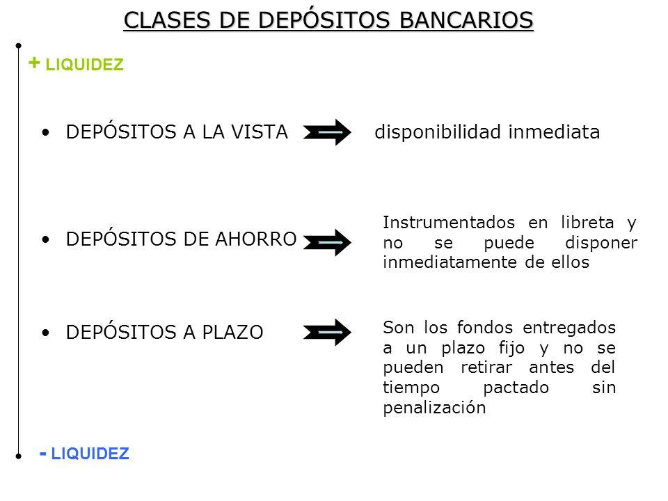 CLASES DE DEPÓSITOS BANCARIOS