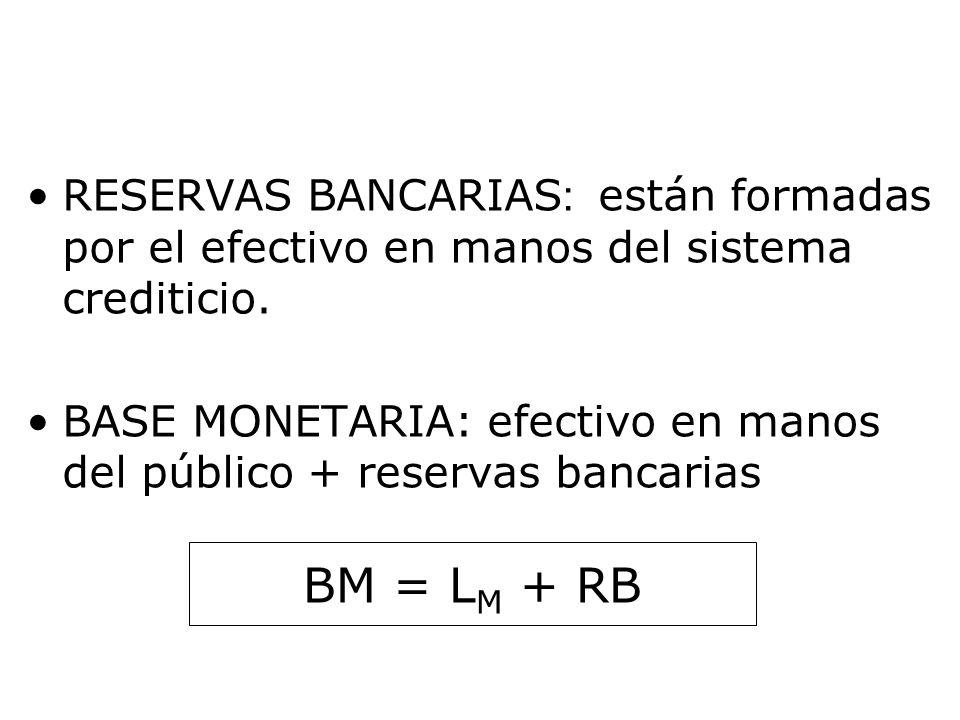 RESERVAS BANCARIAS: están formadas por el efectivo en manos del sistema crediticio.