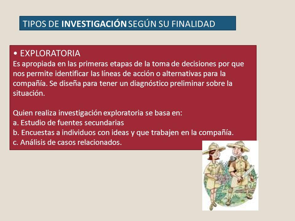 TIPOS DE INVESTIGACIÓN SEGÚN SU FINALIDAD