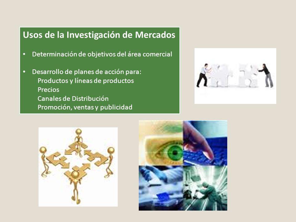 Usos de la Investigación de Mercados