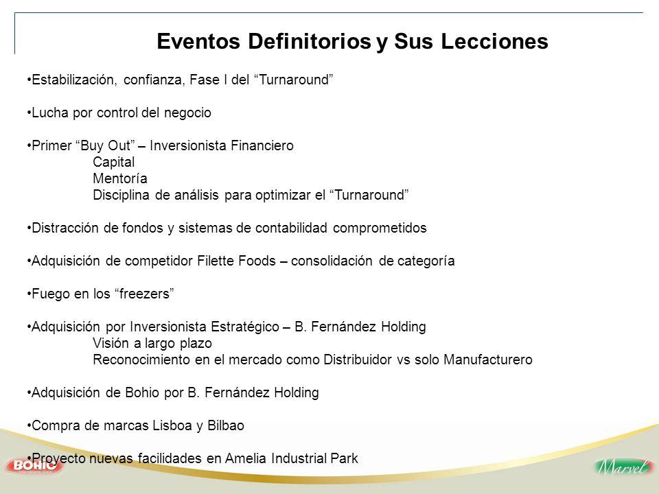 Eventos Definitorios y Sus Lecciones