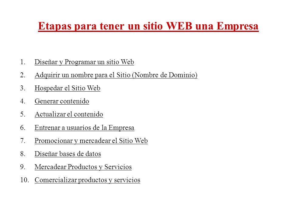 Etapas para tener un sitio WEB una Empresa