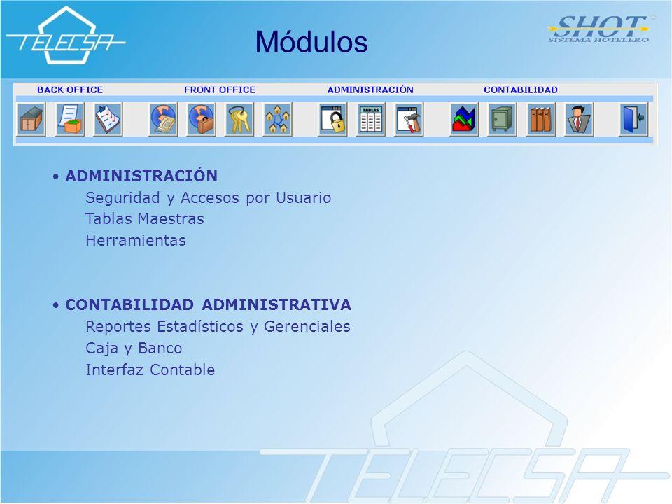 Módulos ADMINISTRACIÓN Seguridad y Accesos por Usuario Tablas Maestras