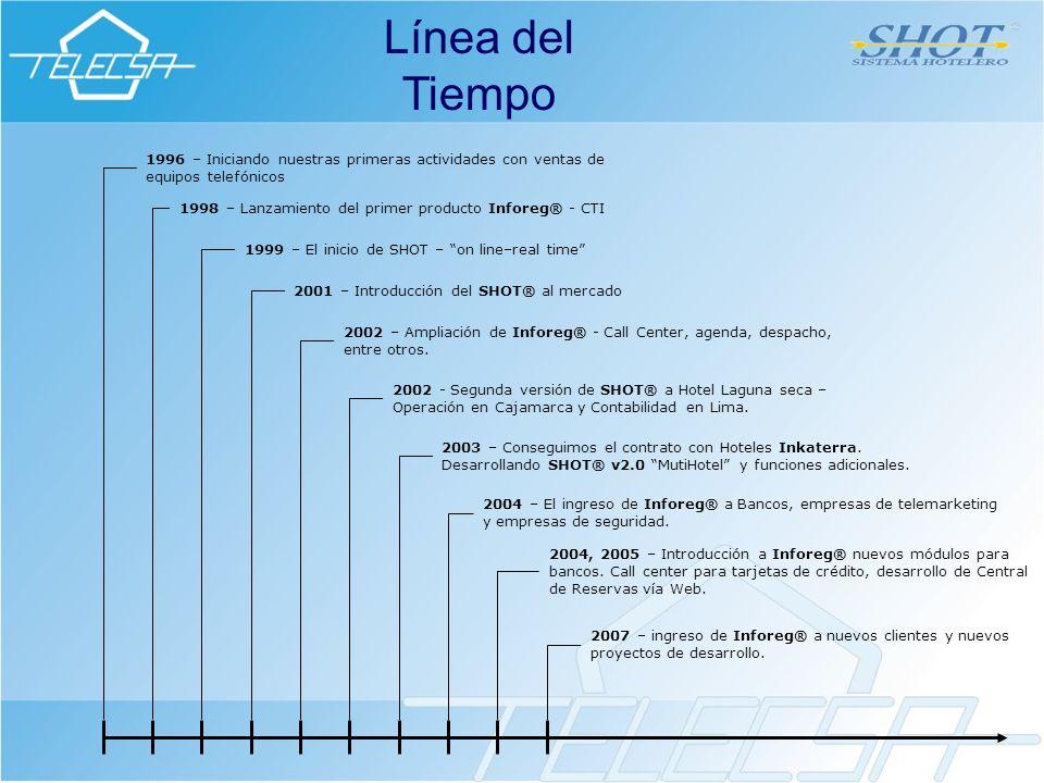 Línea del Tiempo 1996 – Iniciando nuestras primeras actividades con ventas de equipos telefónicos.