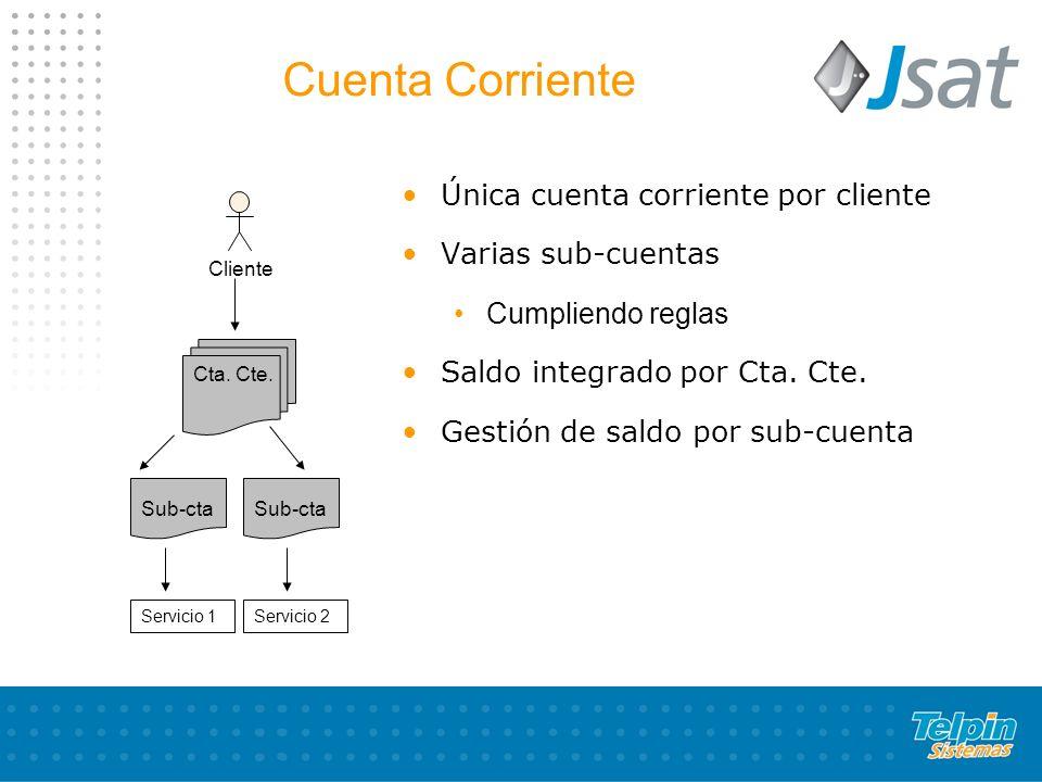 Cuenta Corriente Única cuenta corriente por cliente Varias sub-cuentas