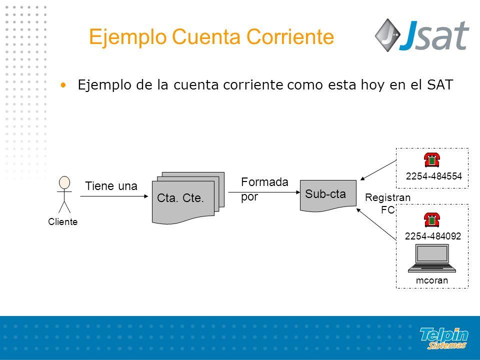 Ejemplo Cuenta Corriente