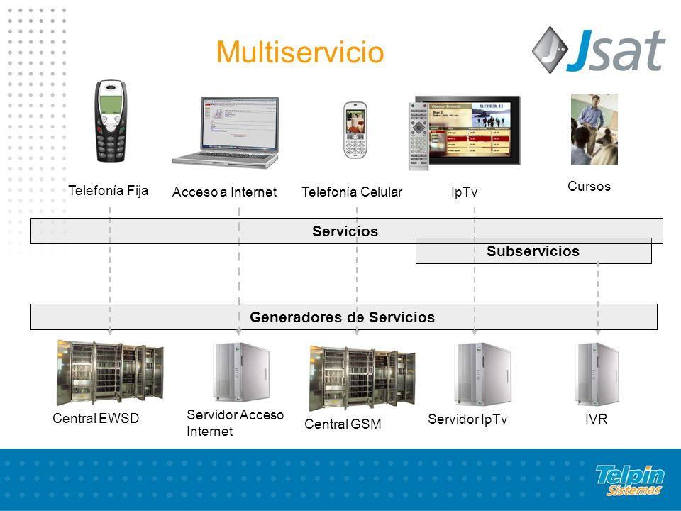 Generadores de Servicios
