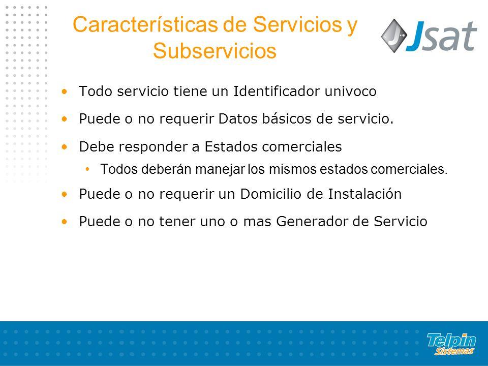 Características de Servicios y Subservicios