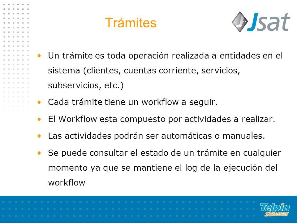 Trámites Un trámite es toda operación realizada a entidades en el sistema (clientes, cuentas corriente, servicios, subservicios, etc.)
