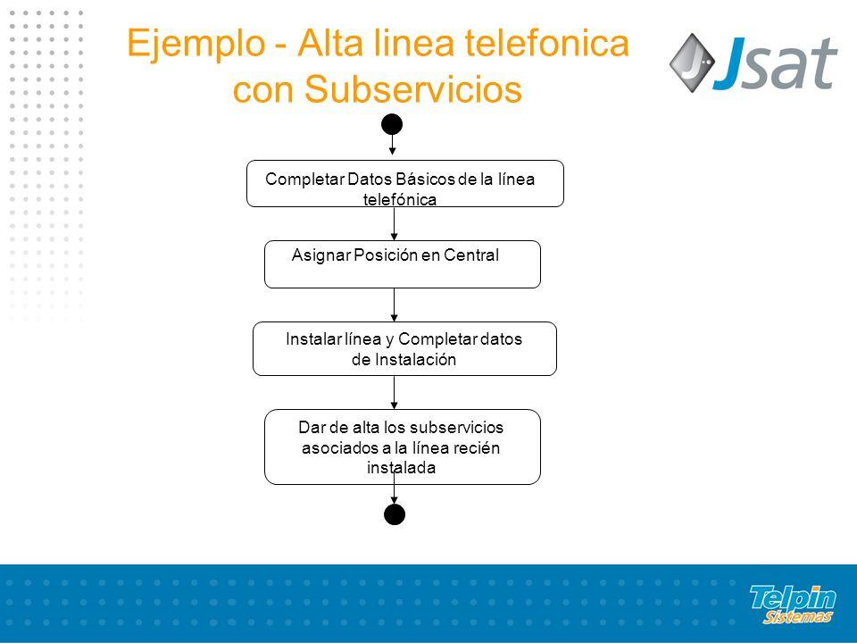 Ejemplo - Alta linea telefonica con Subservicios