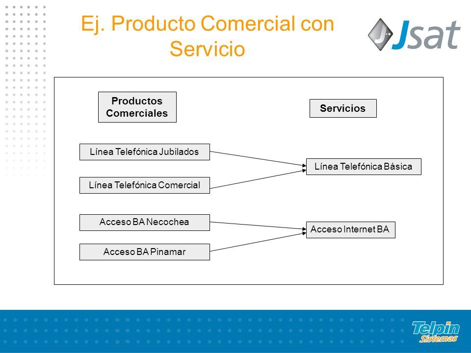 Ej. Producto Comercial con Servicio