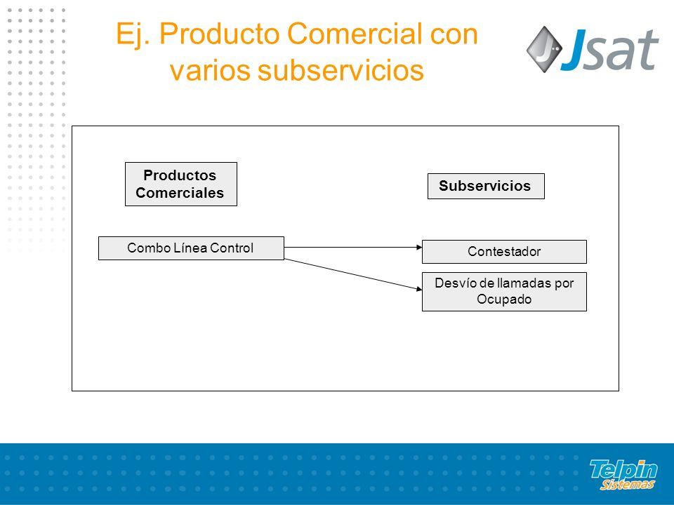 Ej. Producto Comercial con varios subservicios