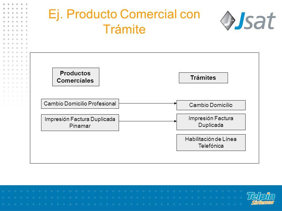 Ej. Producto Comercial con Trámite