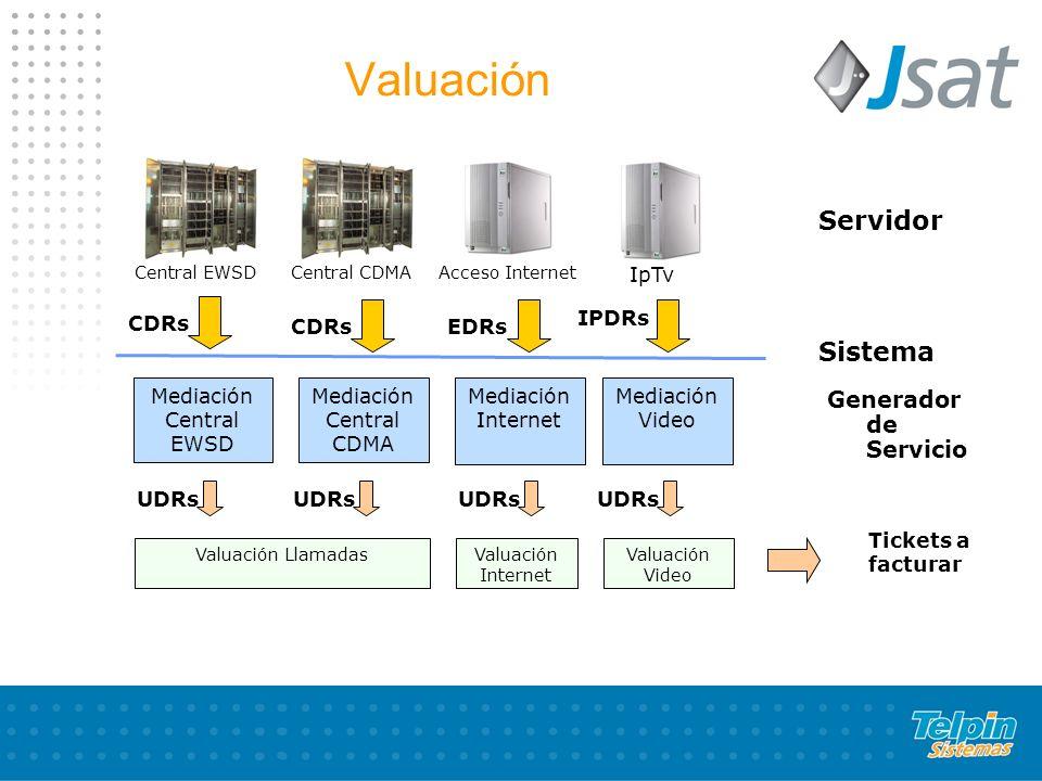 Valuación Servidor Sistema Generador de Servicio IpTv CDRs CDRs EDRs