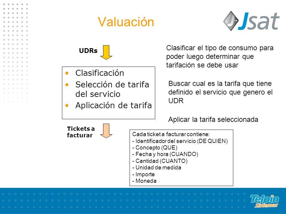 Valuación Clasificación Selección de tarifa del servicio