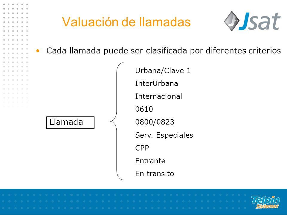 Valuación de llamadas Cada llamada puede ser clasificada por diferentes criterios. Urbana/Clave 1.