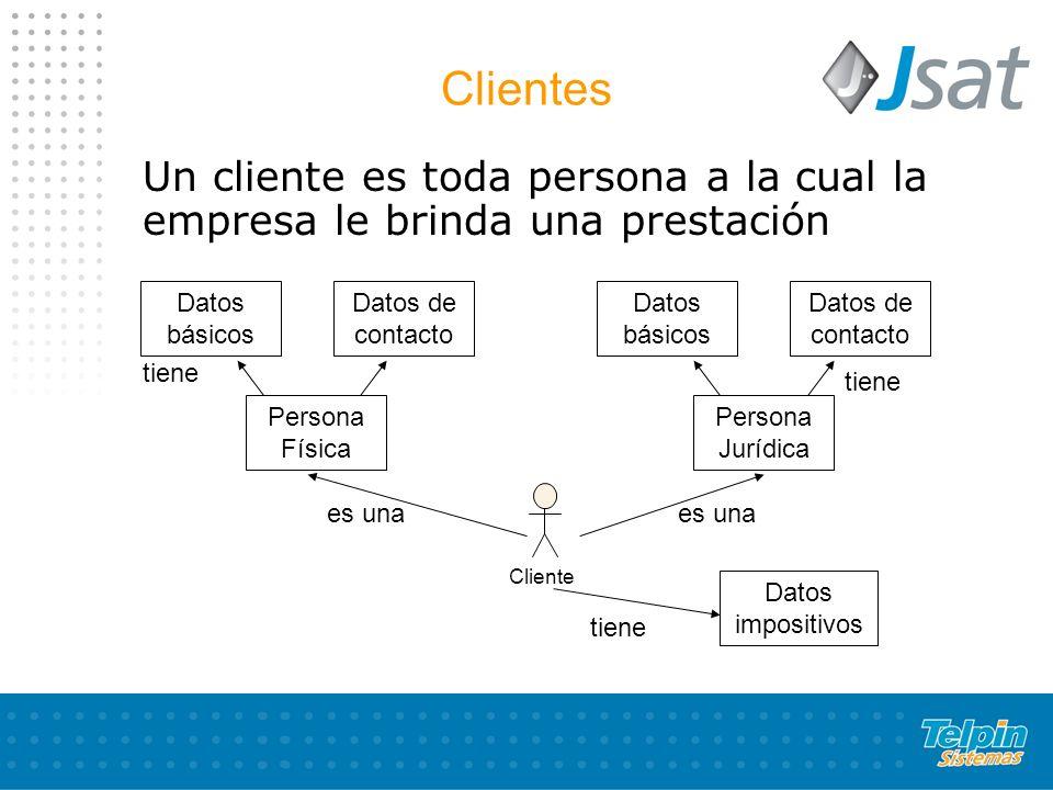 Clientes Un cliente es toda persona a la cual la empresa le brinda una prestación. Datos básicos. Datos de contacto.