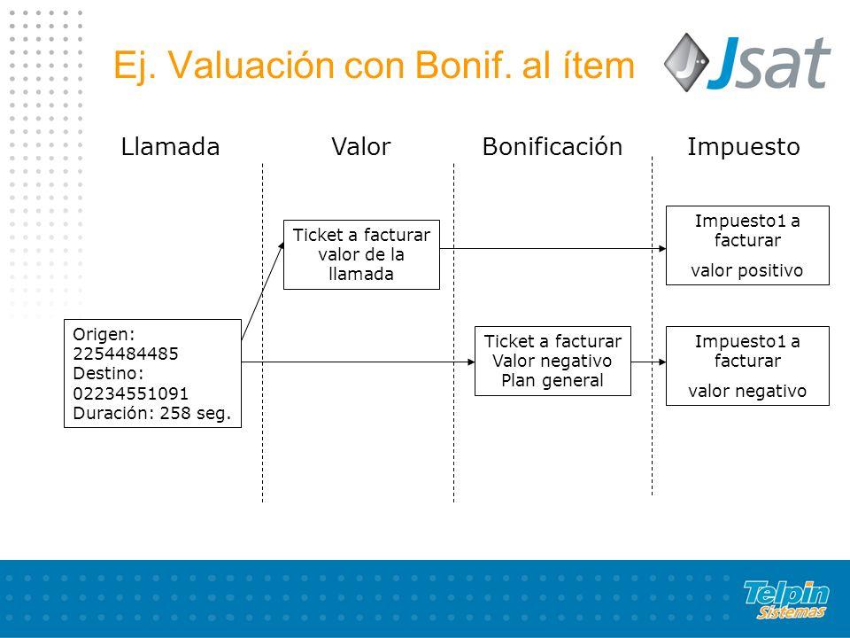 Ej. Valuación con Bonif. al ítem