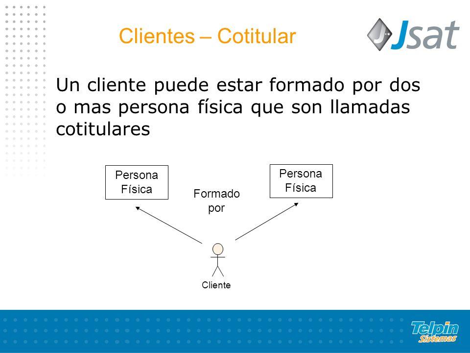 Clientes – Cotitular Un cliente puede estar formado por dos o mas persona física que son llamadas cotitulares.