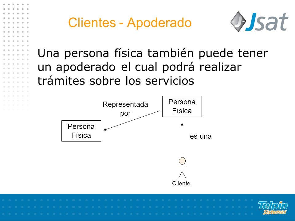 Clientes - Apoderado Una persona física también puede tener un apoderado el cual podrá realizar trámites sobre los servicios.