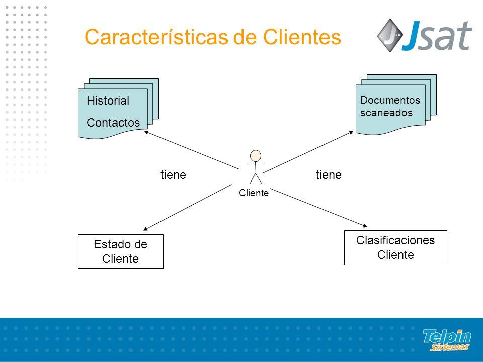 Características de Clientes