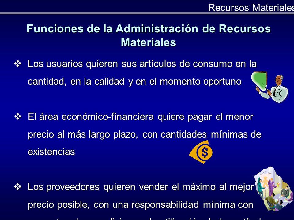 Funciones de la Administración de Recursos Materiales
