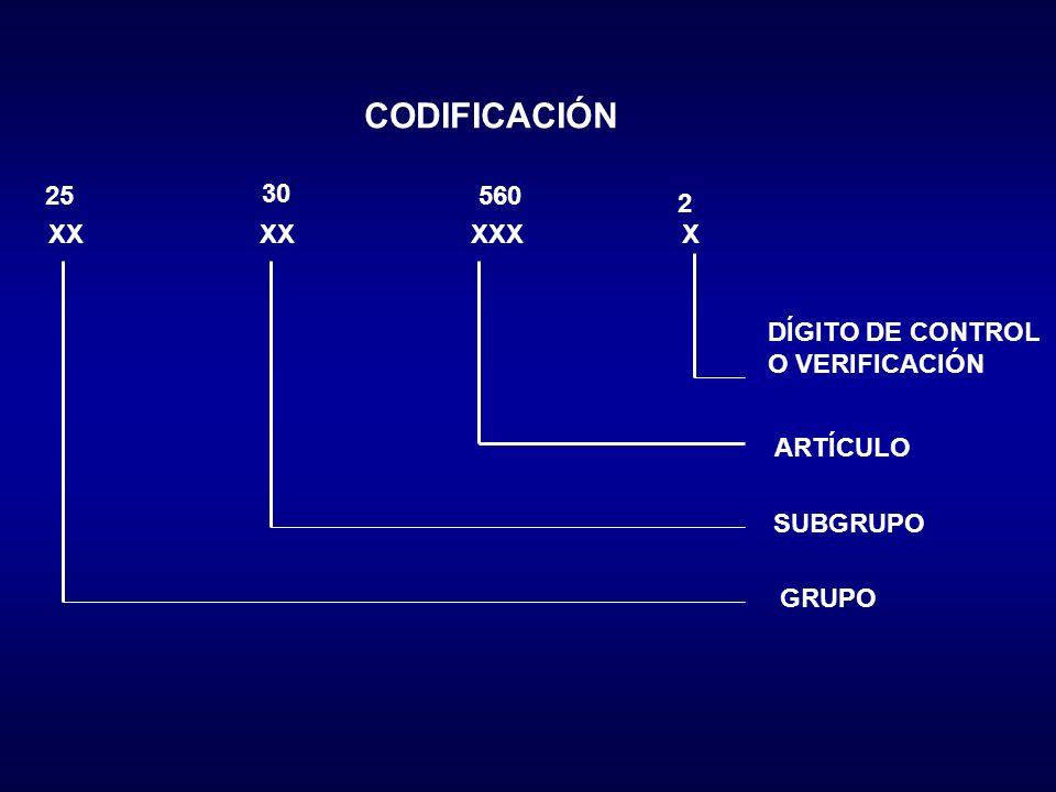 CODIFICACIÓN 25 30 560 2 XX XX XXX X GRUPO SUBGRUPO ARTÍCULO