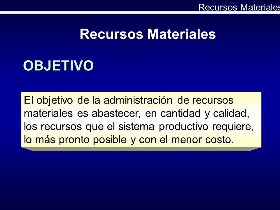 Recursos Materiales OBJETIVO