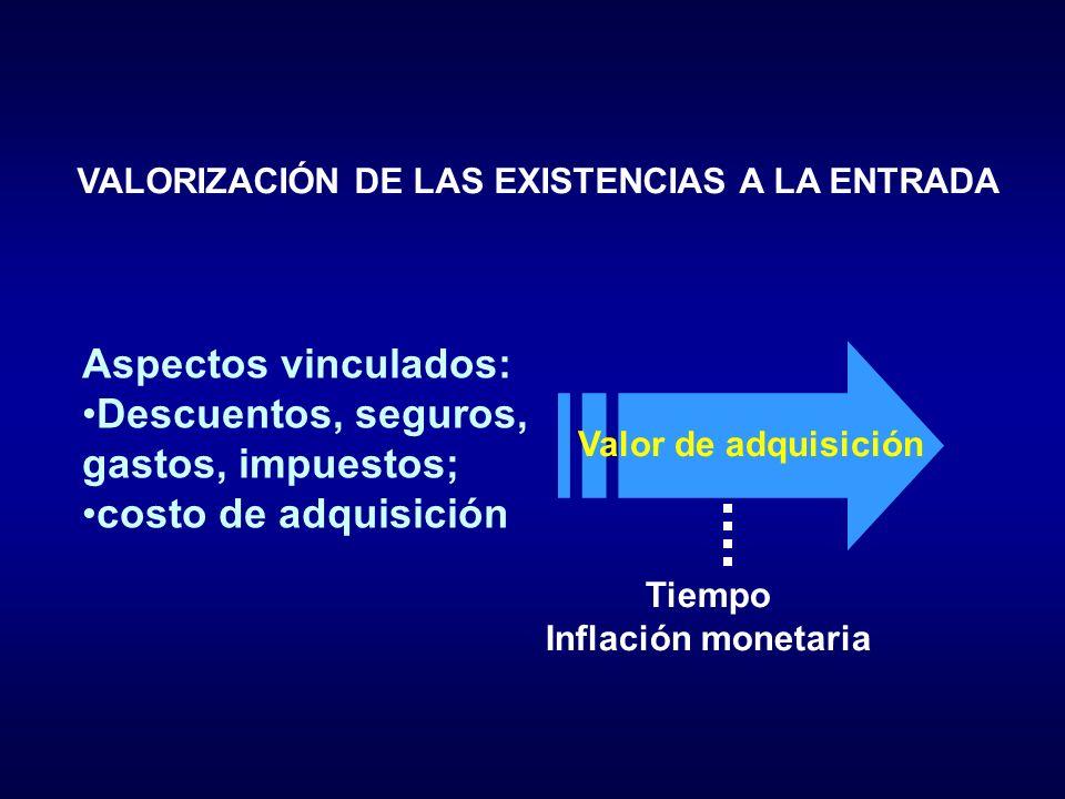 Descuentos, seguros, gastos, impuestos; costo de adquisición