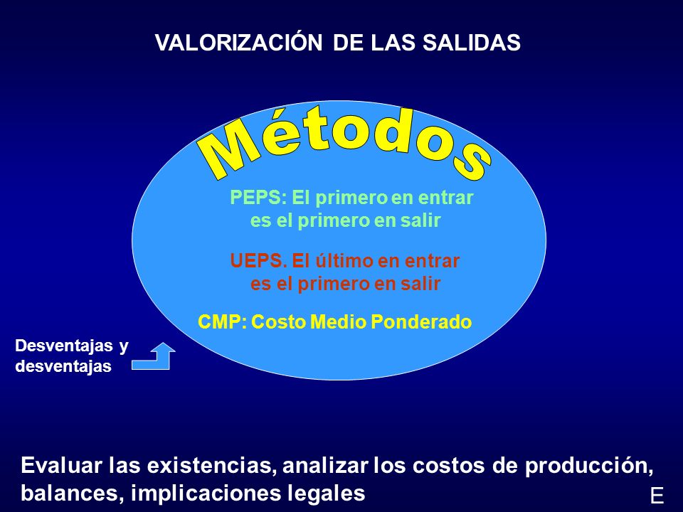 Métodos VALORIZACIÓN DE LAS SALIDAS