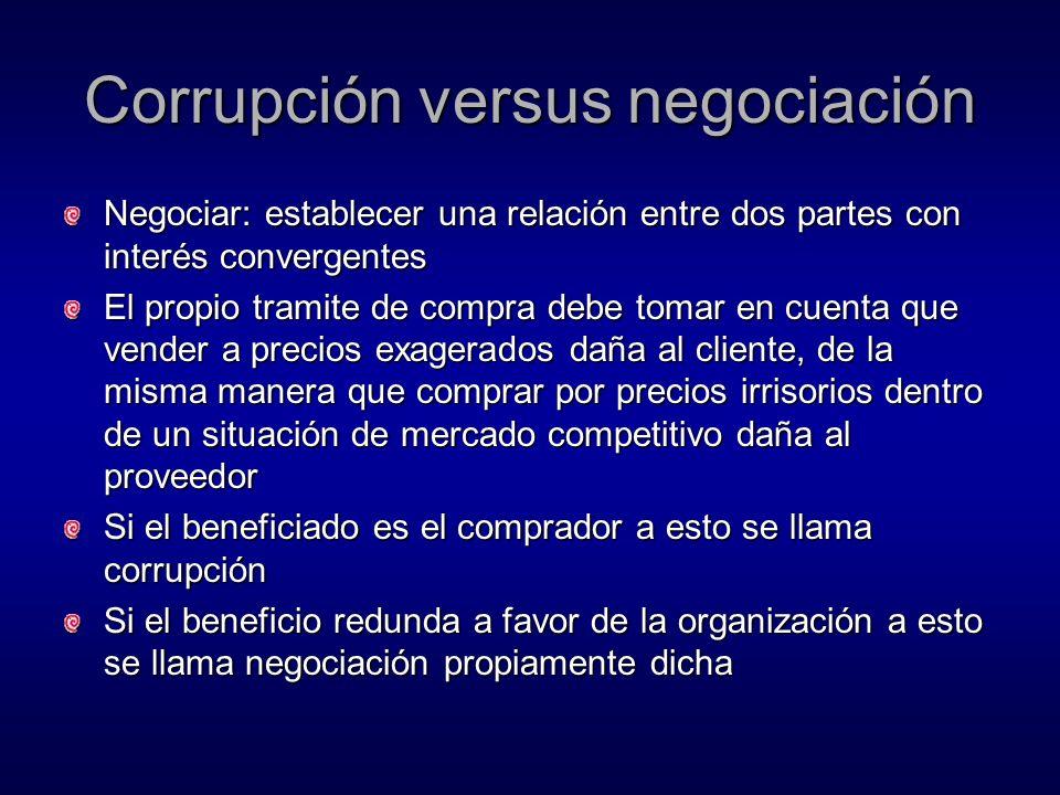 Corrupción versus negociación