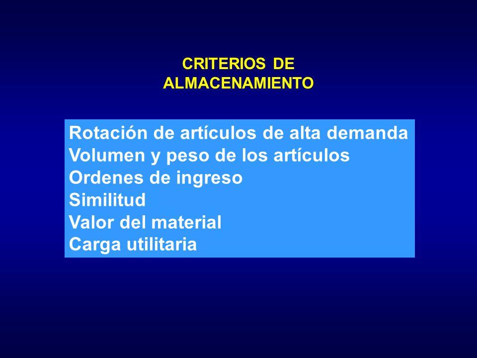 CRITERIOS DE ALMACENAMIENTO