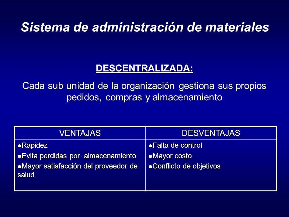 Sistema de administración de materiales