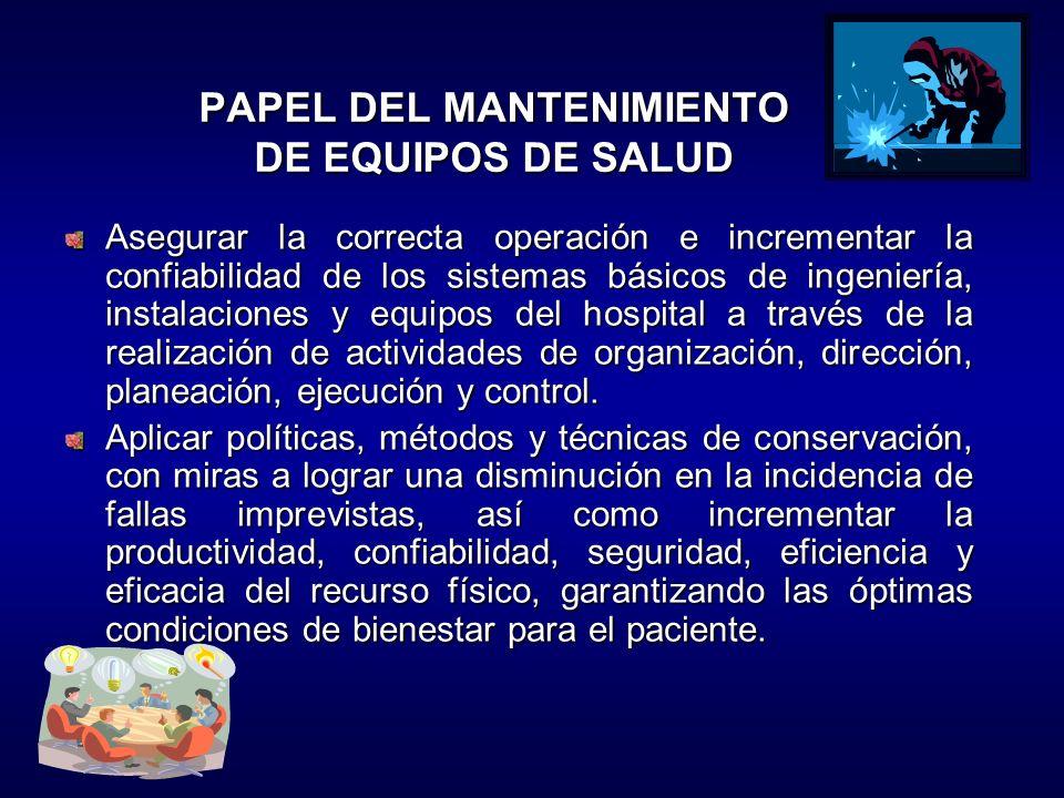 PAPEL DEL MANTENIMIENTO DE EQUIPOS DE SALUD