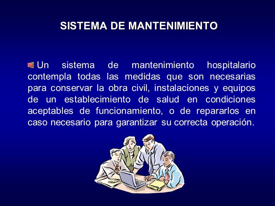 SISTEMA DE MANTENIMIENTO