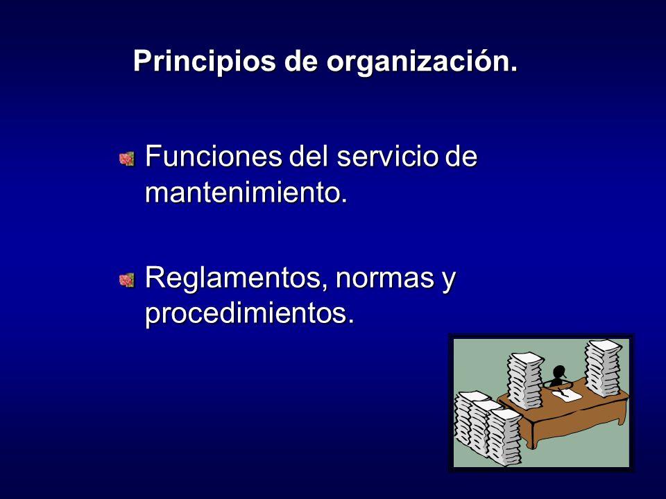 Principios de organización.