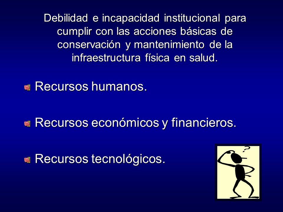 Recursos económicos y financieros. Recursos tecnológicos.