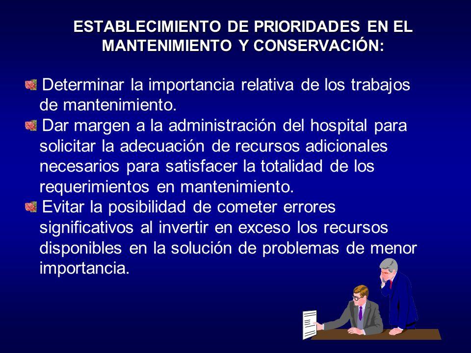 ESTABLECIMIENTO DE PRIORIDADES EN EL MANTENIMIENTO Y CONSERVACIÓN: